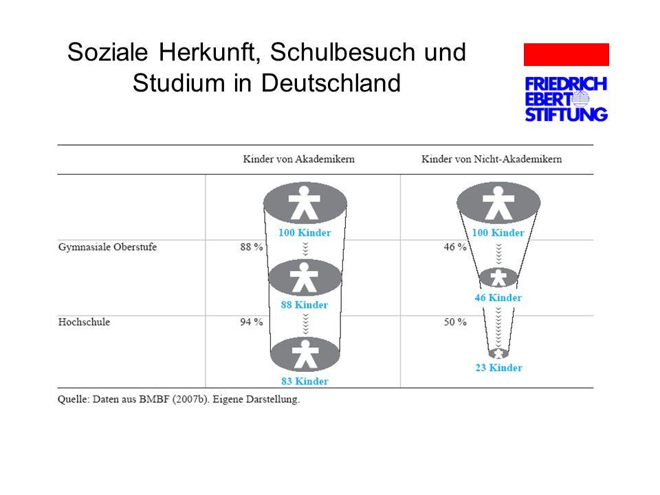 Soziale Herkunft, Schulbesuch und Studium in Deutschland
