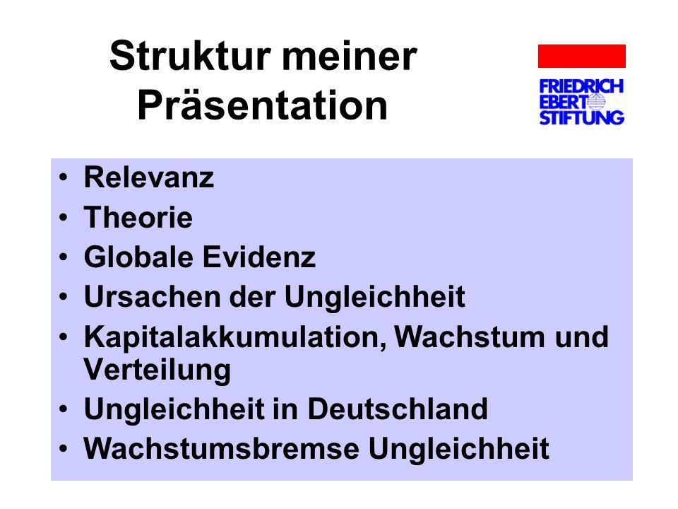 Struktur meiner Präsentation