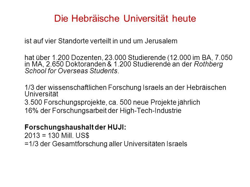 Die Hebräische Universität heute