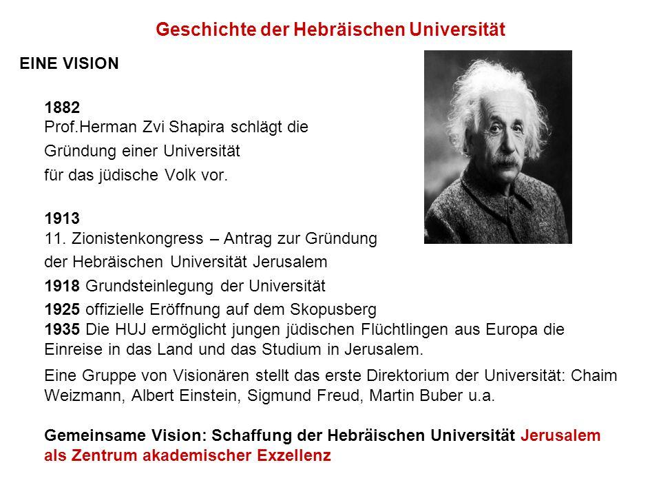 Geschichte der Hebräischen Universität