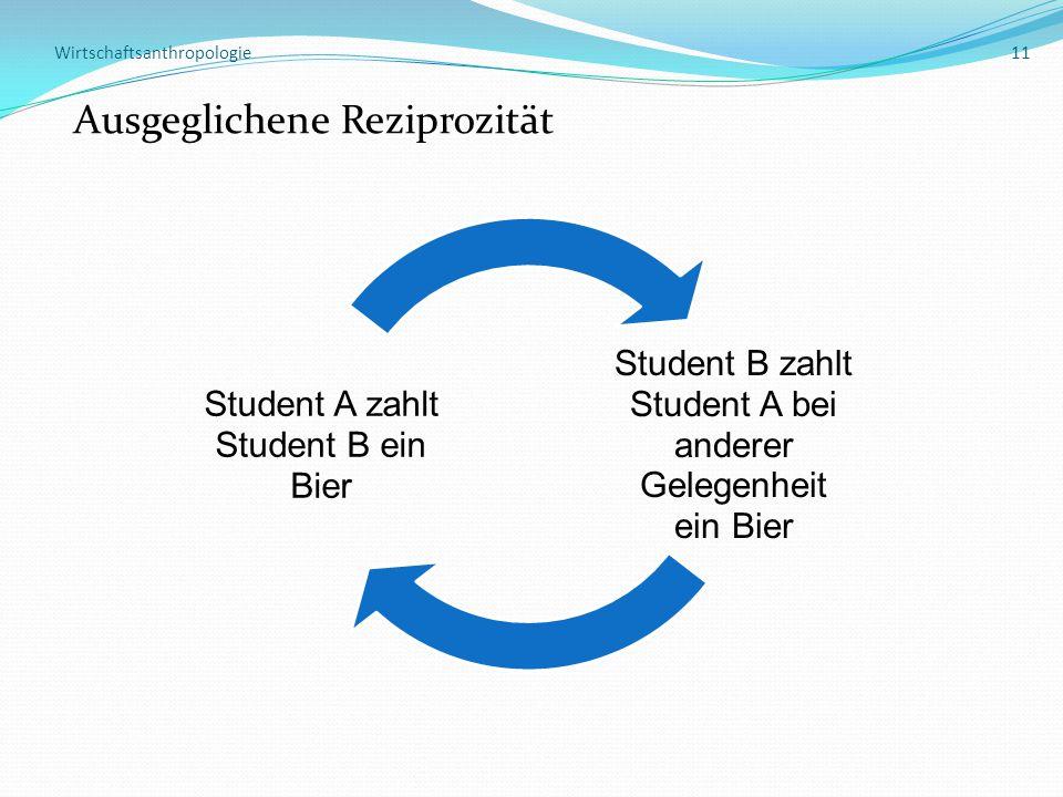 Wirtschaftsanthropologie 11