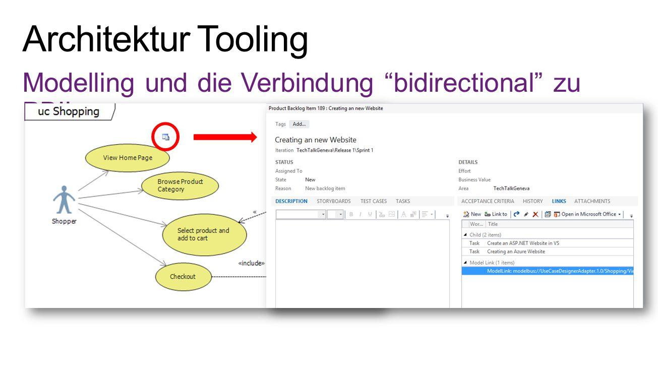 Architektur Tooling Modelling und die Verbindung bidirectional zu PBI's