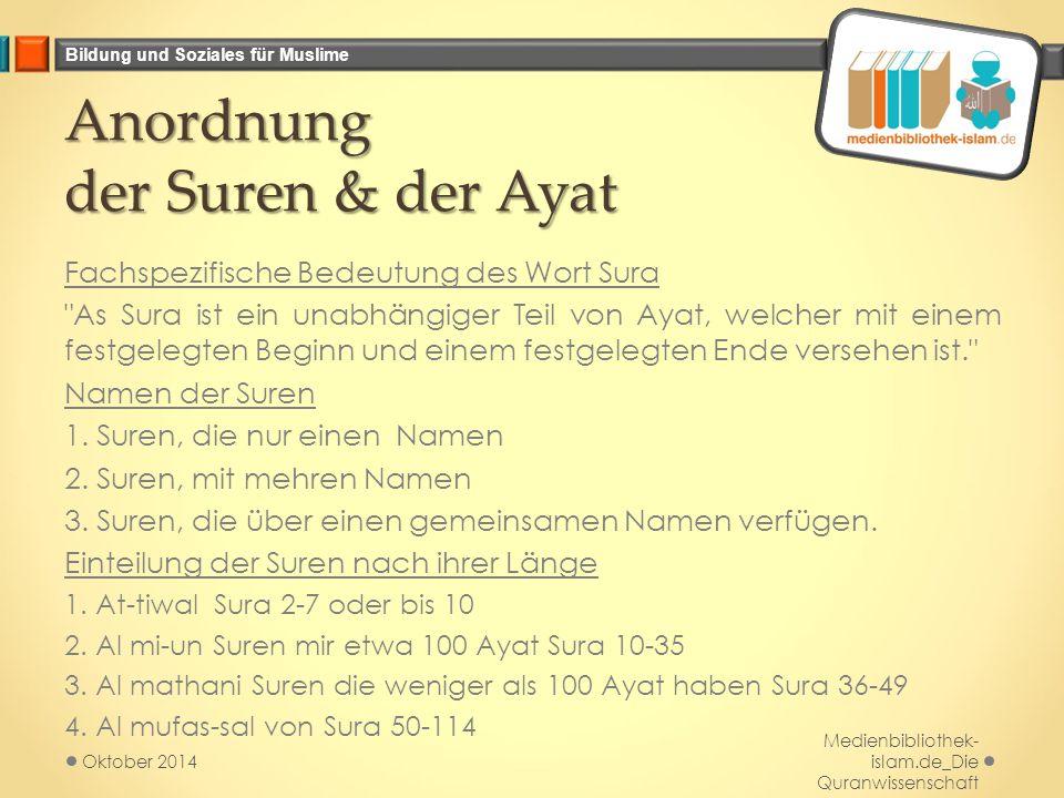 Anordnung der Suren & der Ayat