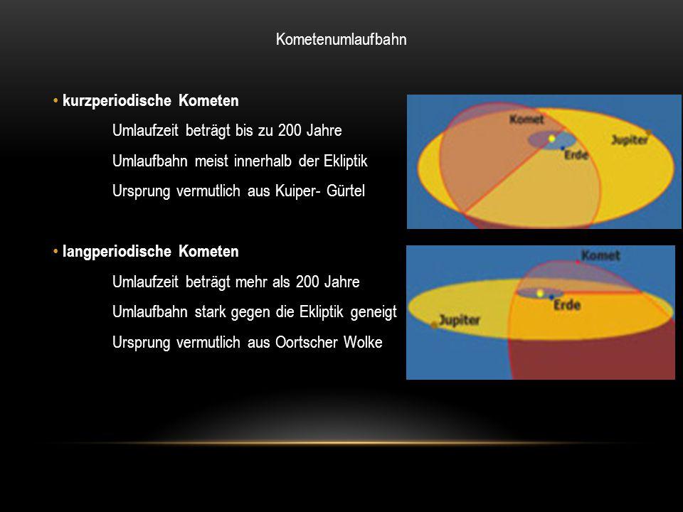 Kometenumlaufbahn kurzperiodische Kometen. Umlaufzeit beträgt bis zu 200 Jahre. Umlaufbahn meist innerhalb der Ekliptik.