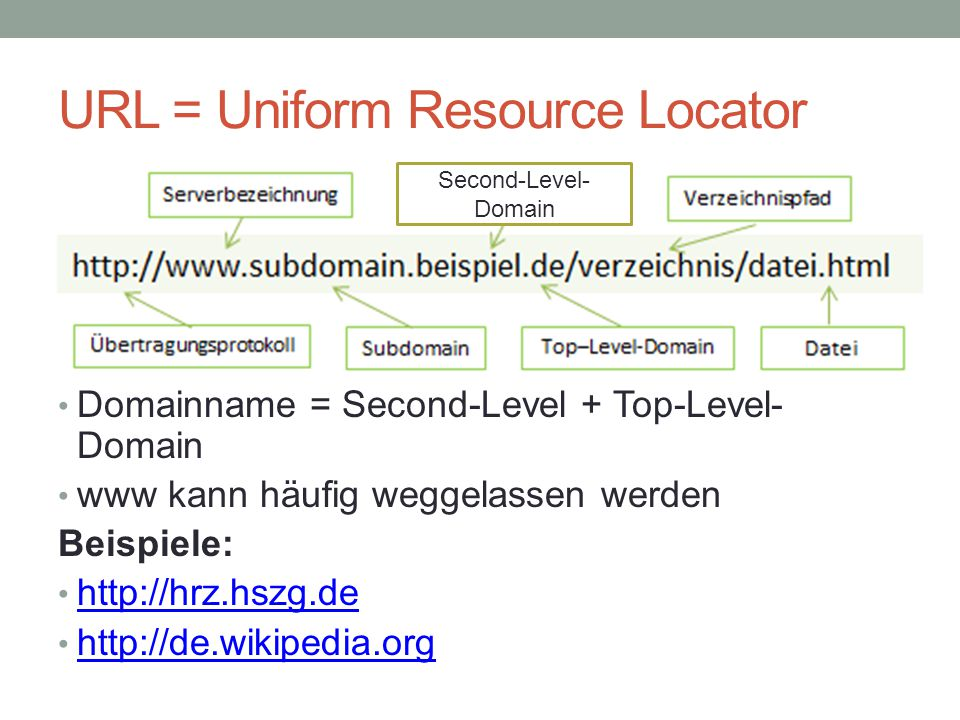 URL = Uniform Resource Locator