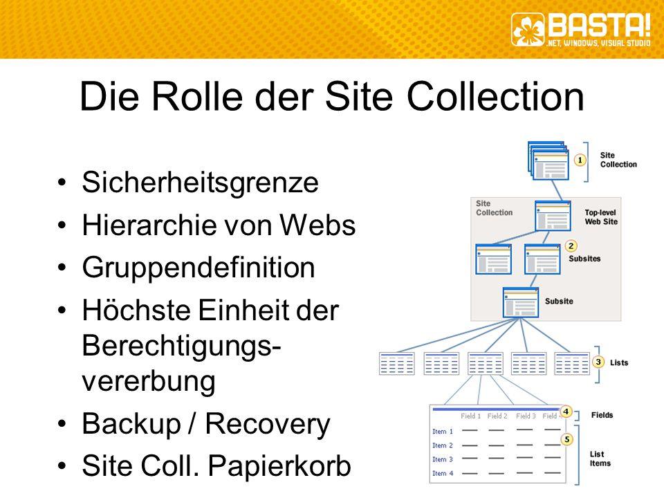 Die Rolle der Site Collection