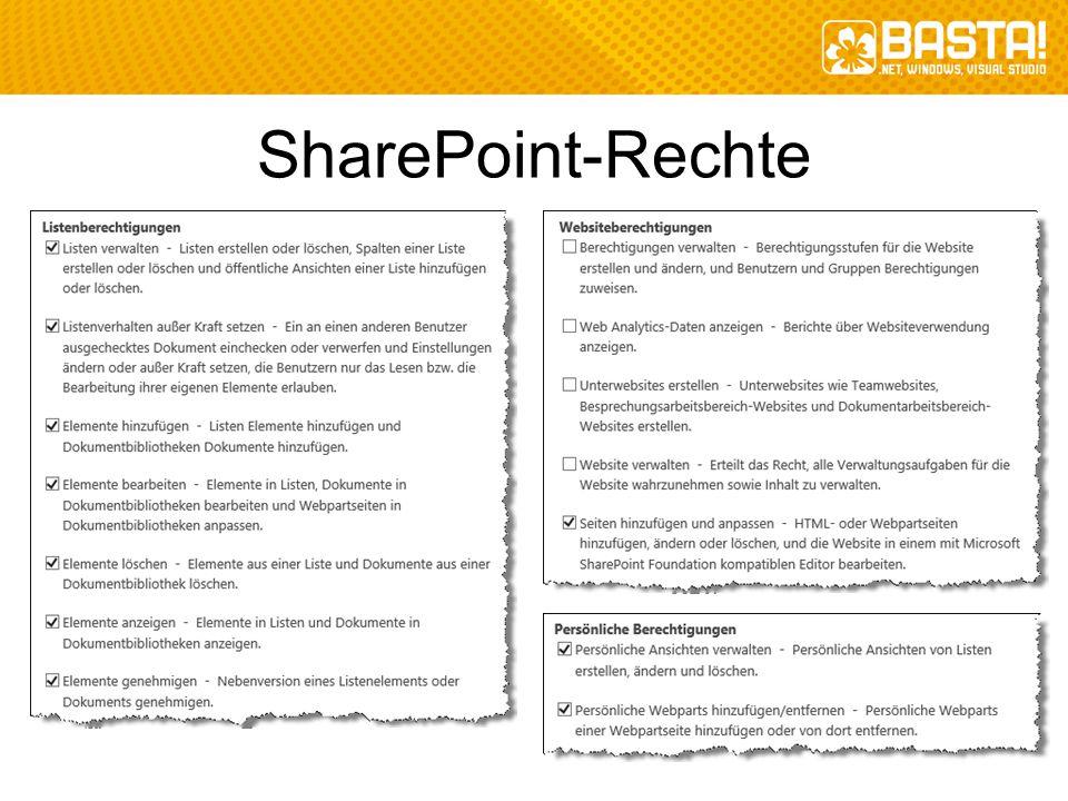 SharePoint-Rechte