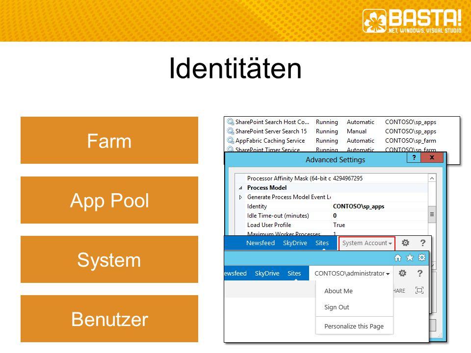 Identitäten Farm App Pool System Benutzer