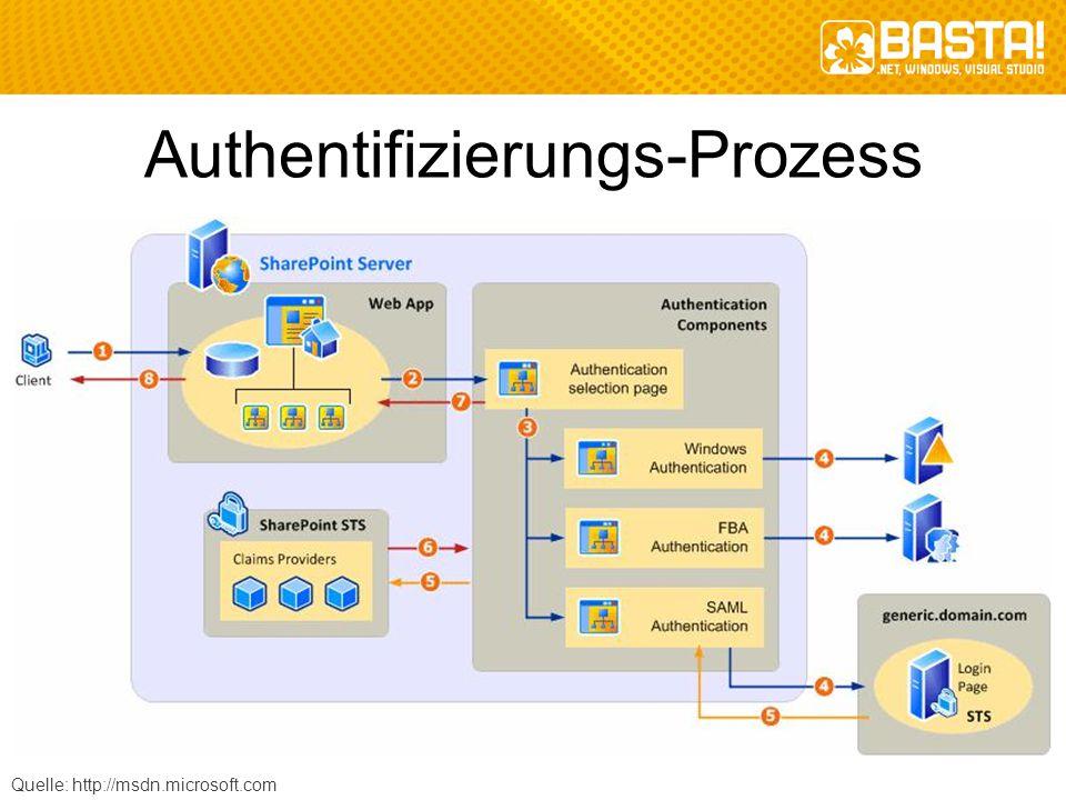 Authentifizierungs-Prozess