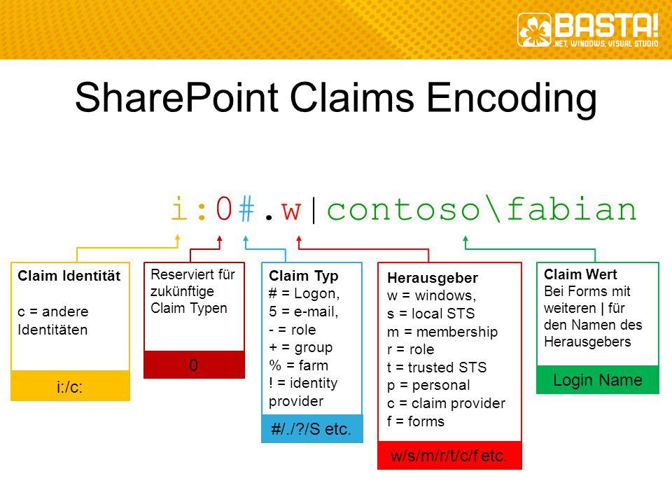 SharePoint Claims Encoding