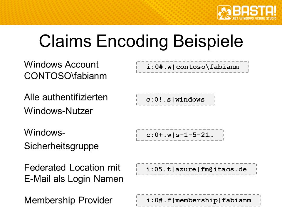 Claims Encoding Beispiele