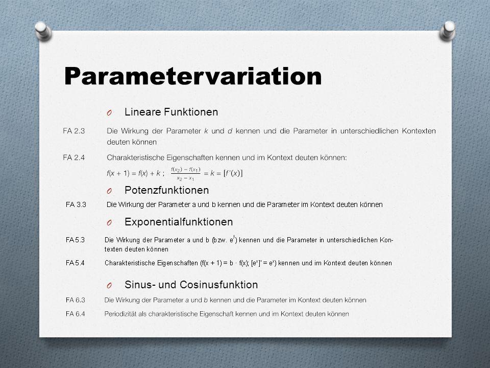 Parametervariation Lineare Funktionen Potenzfunktionen