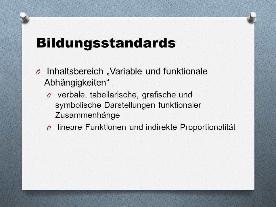 """Bildungsstandards Inhaltsbereich """"Variable und funktionale Abhängigkeiten"""