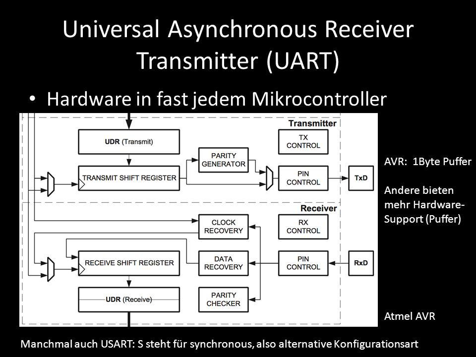 Universal Asynchronous Receiver Transmitter (UART)