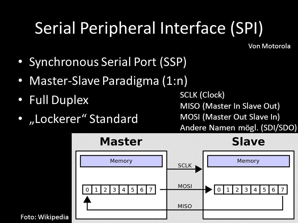 Serial Peripheral Interface (SPI)