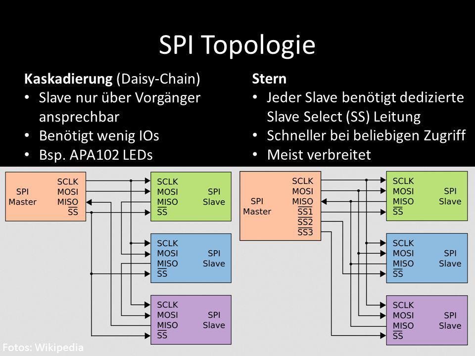 SPI Topologie Kaskadierung (Daisy-Chain) Stern
