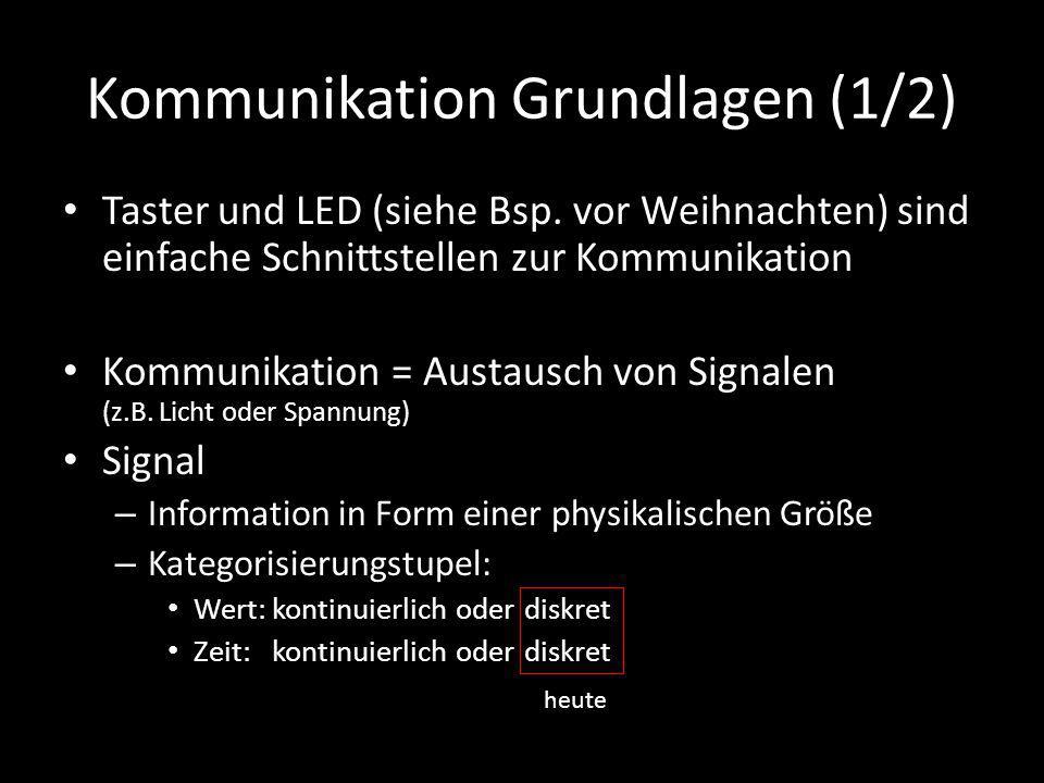 Kommunikation Grundlagen (1/2)