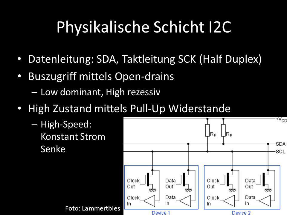Physikalische Schicht I2C