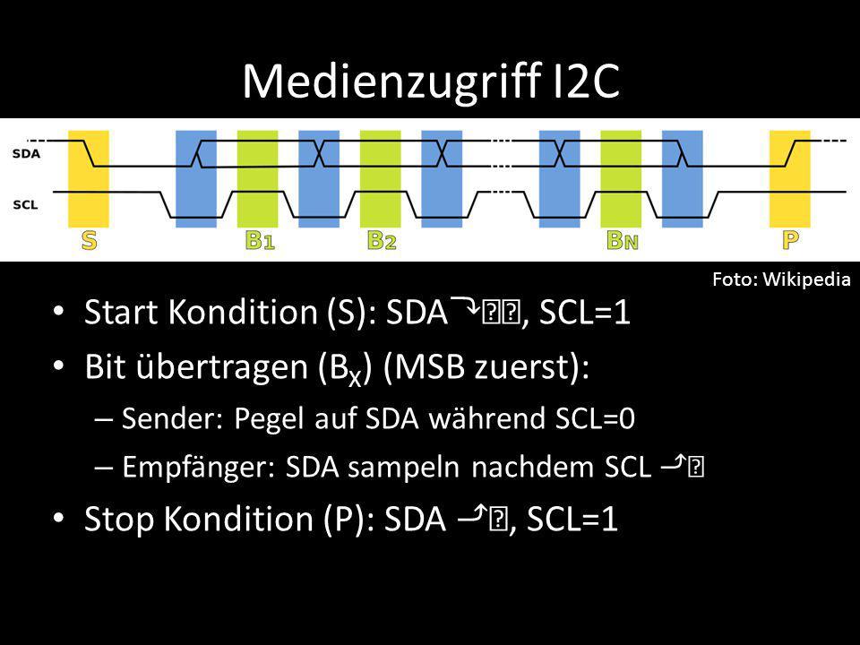 Medienzugriff I2C Start Kondition (S): SDA⤵︎︎, SCL=1