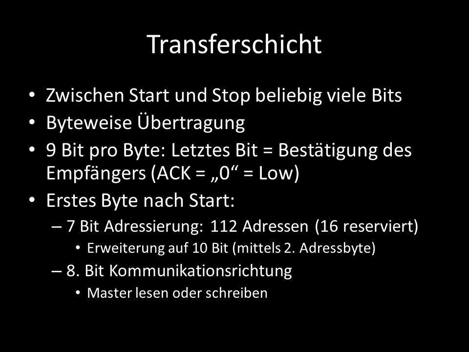Transferschicht Zwischen Start und Stop beliebig viele Bits