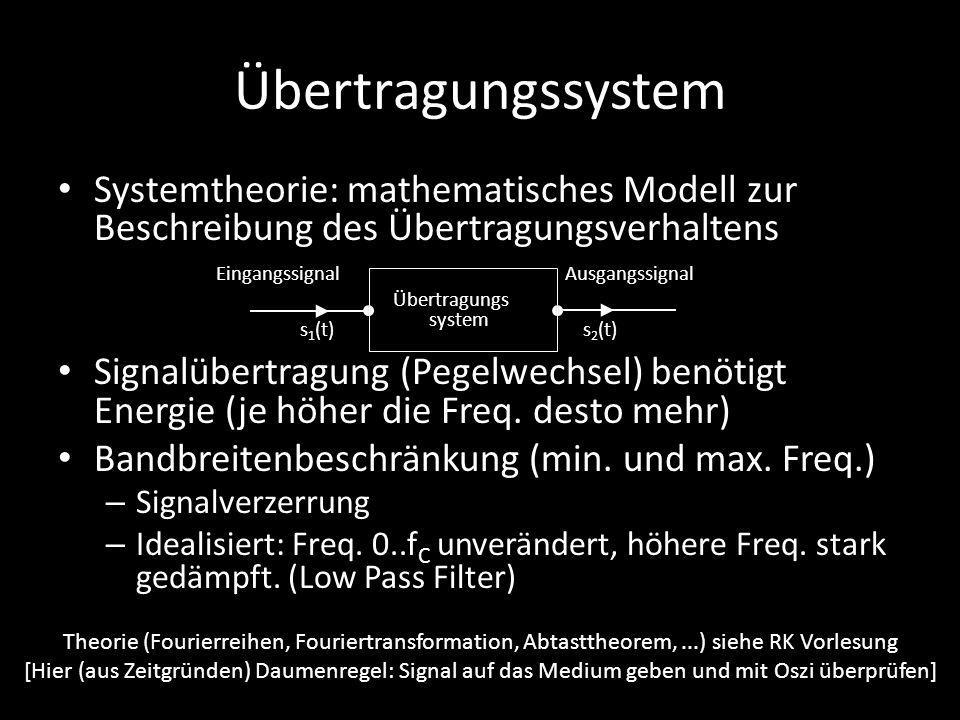 Übertragungssystem Systemtheorie: mathematisches Modell zur Beschreibung des Übertragungsverhaltens.
