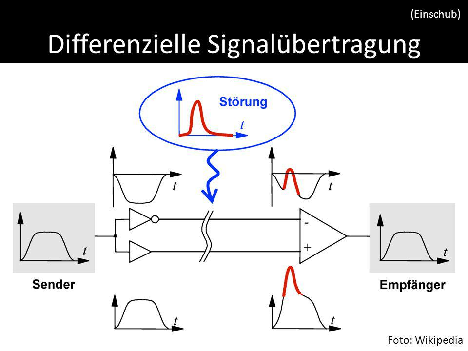 Differenzielle Signalübertragung