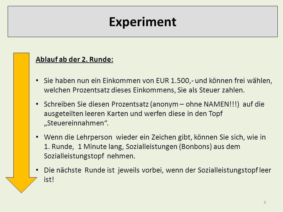 Experiment Ablauf ab der 2. Runde: