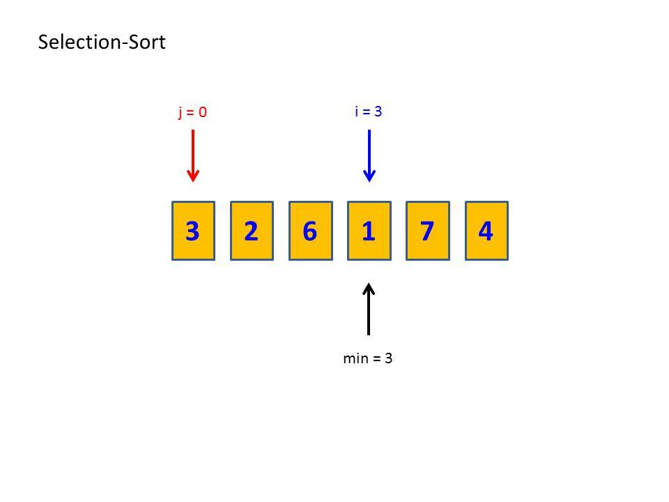 Selection-Sort j = 0 i = 3 3 2 6 1 7 4 min = 3