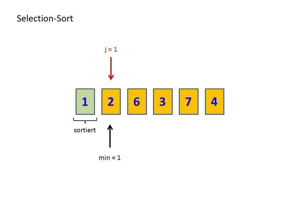 Selection-Sort j = 1 1 2 6 3 7 4 sortiert min = 1