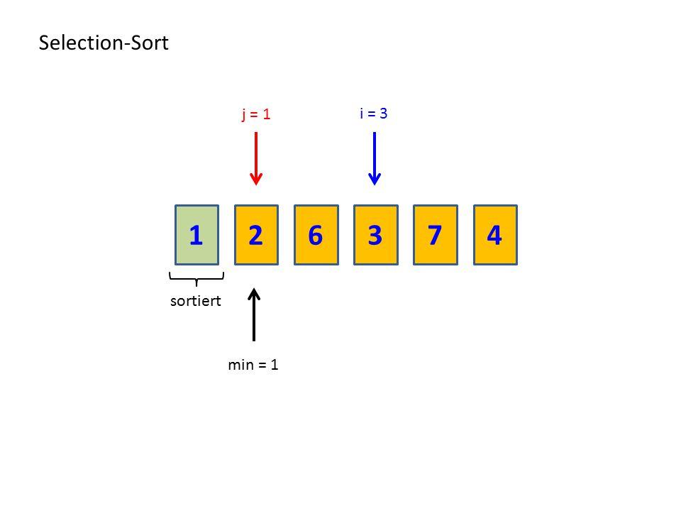 Selection-Sort j = 1 i = 3 1 2 6 3 7 4 sortiert min = 1