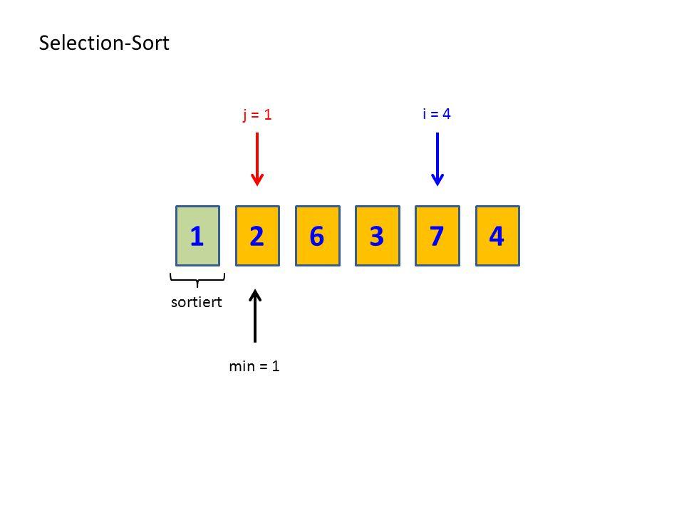 Selection-Sort j = 1 i = 4 1 2 6 3 7 4 sortiert min = 1