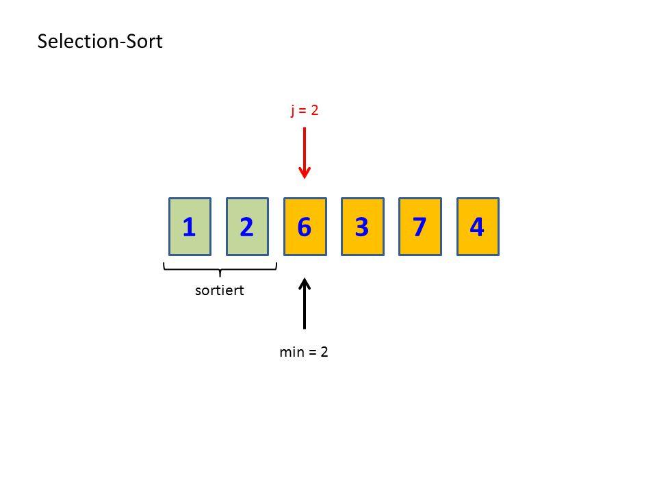 Selection-Sort j = 2 1 2 6 3 7 4 sortiert min = 2