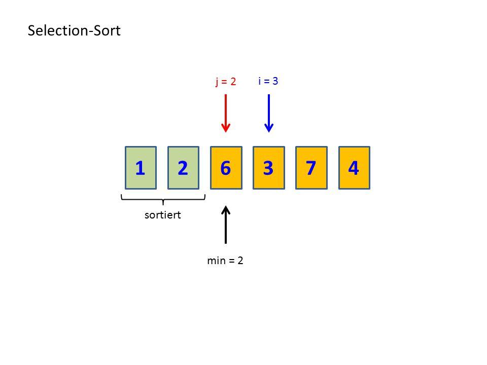 Selection-Sort j = 2 i = 3 1 2 6 3 7 4 sortiert min = 2