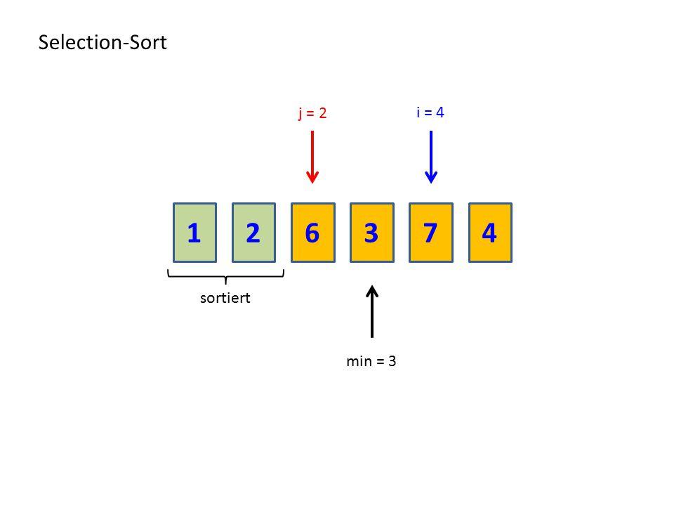 Selection-Sort j = 2 i = 4 1 2 6 3 7 4 sortiert min = 3