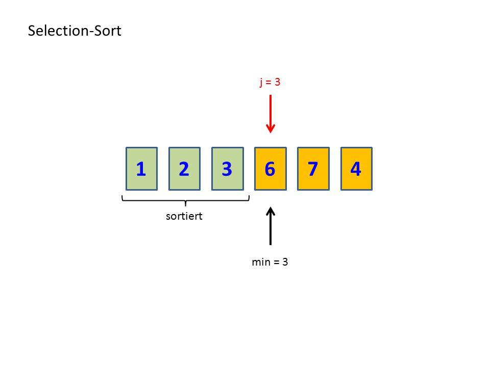 Selection-Sort j = 3 1 2 3 6 7 4 sortiert min = 3