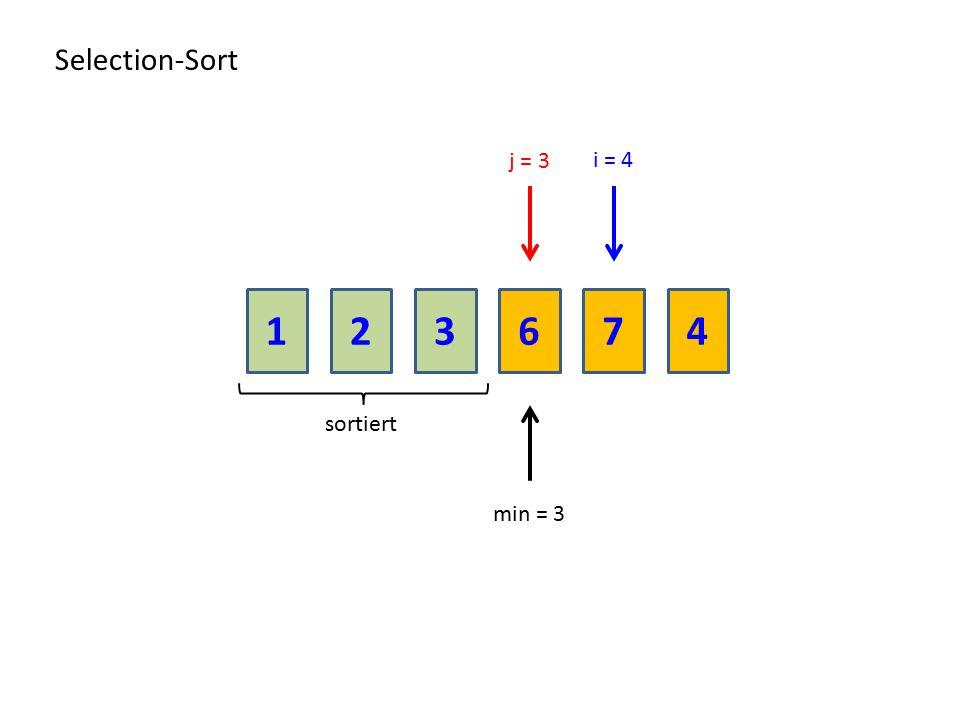 Selection-Sort j = 3 i = 4 1 2 3 6 7 4 sortiert min = 3