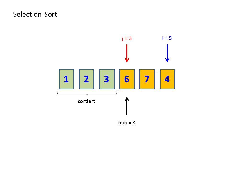 Selection-Sort j = 3 i = 5 1 2 3 6 7 4 sortiert min = 3
