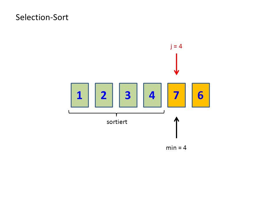 Selection-Sort j = 4 1 2 3 4 7 6 sortiert min = 4
