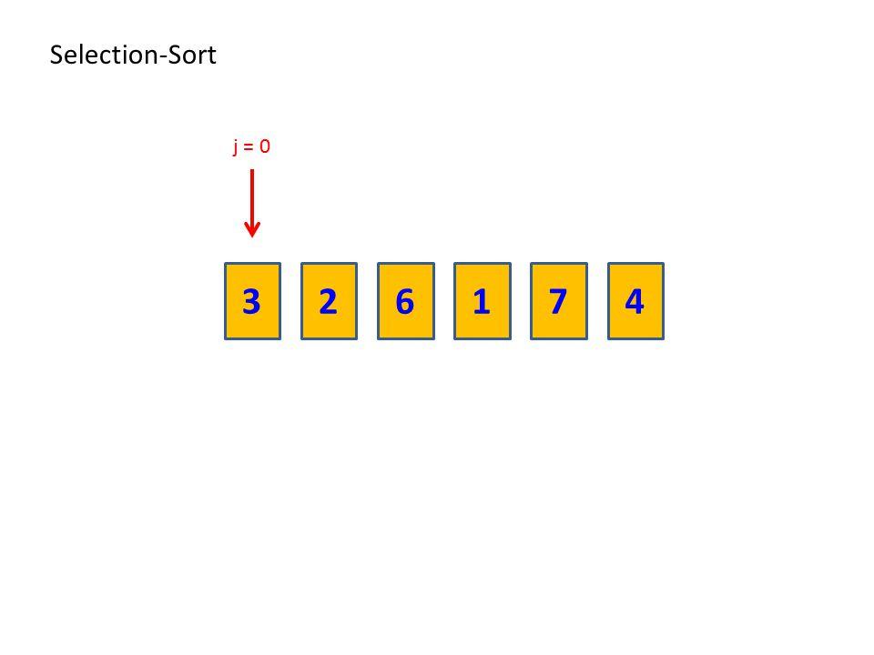 Selection-Sort j = 0 3 2 6 1 7 4