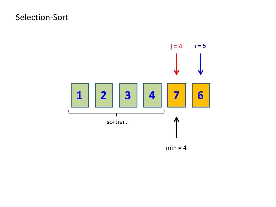 Selection-Sort j = 4 i = 5 1 2 3 4 7 6 sortiert min = 4