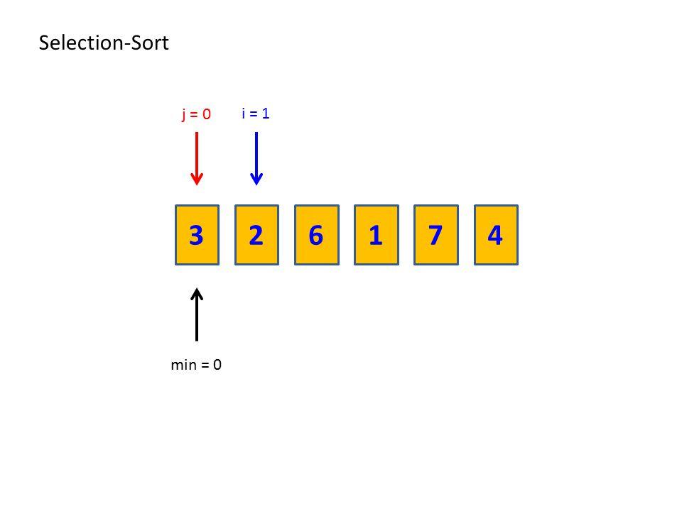 Selection-Sort j = 0 i = 1 3 2 6 1 7 4 min = 0