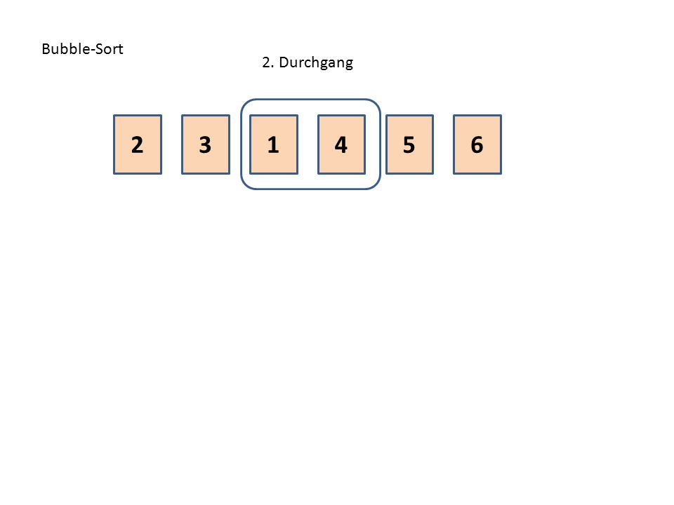 Bubble-Sort 2. Durchgang 2 3 1 4 5 6