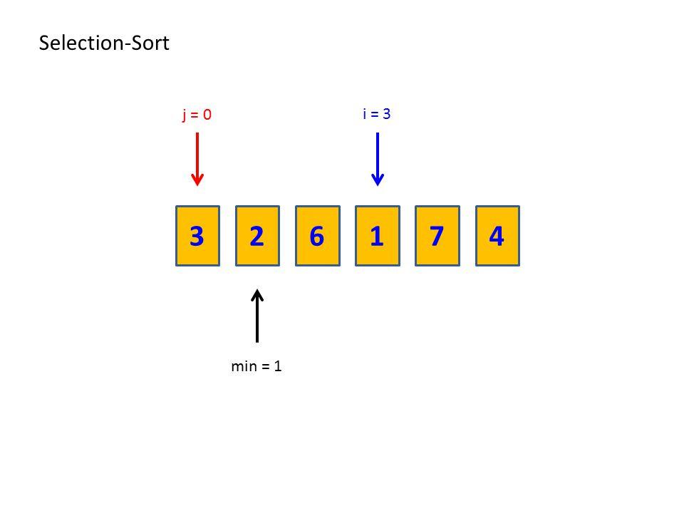Selection-Sort j = 0 i = 3 3 2 6 1 7 4 min = 1