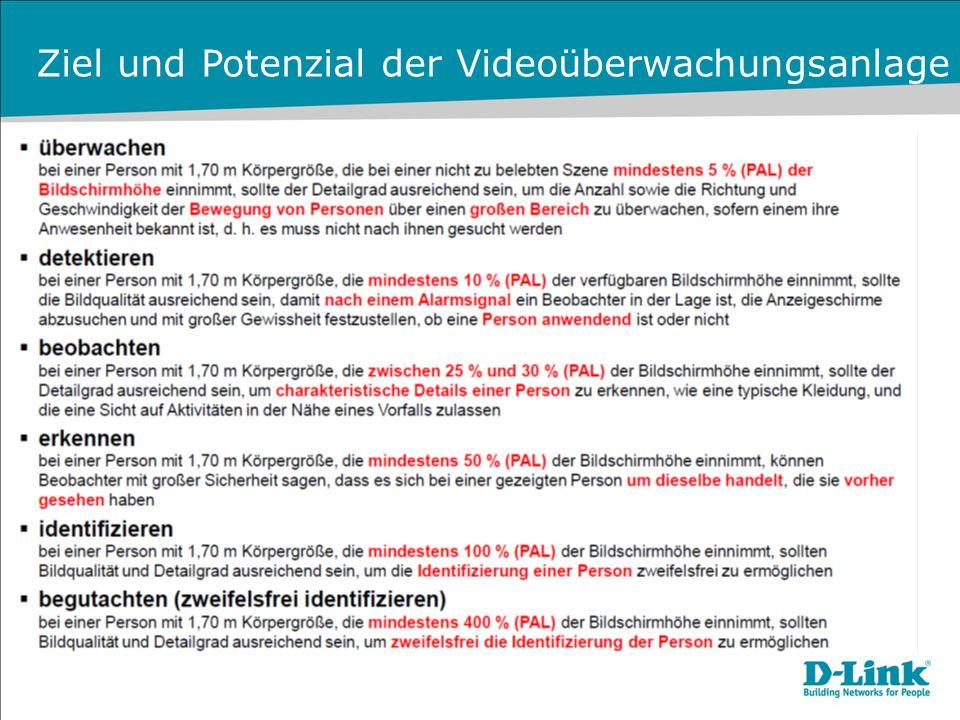 Ziel und Potenzial der Videoüberwachungsanlage