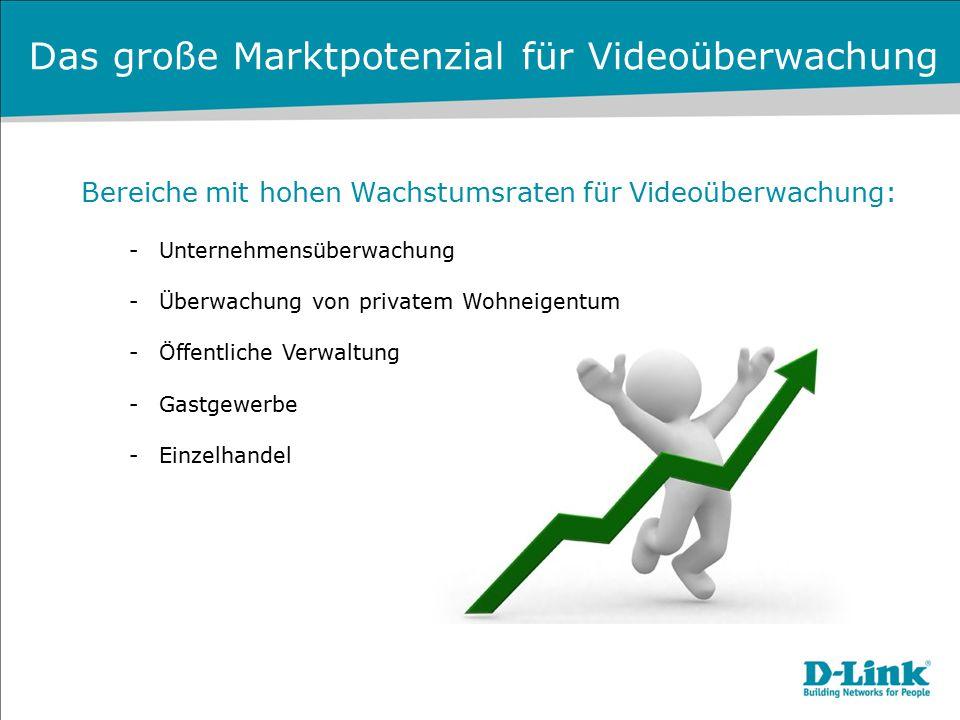 Das große Marktpotenzial für Videoüberwachung