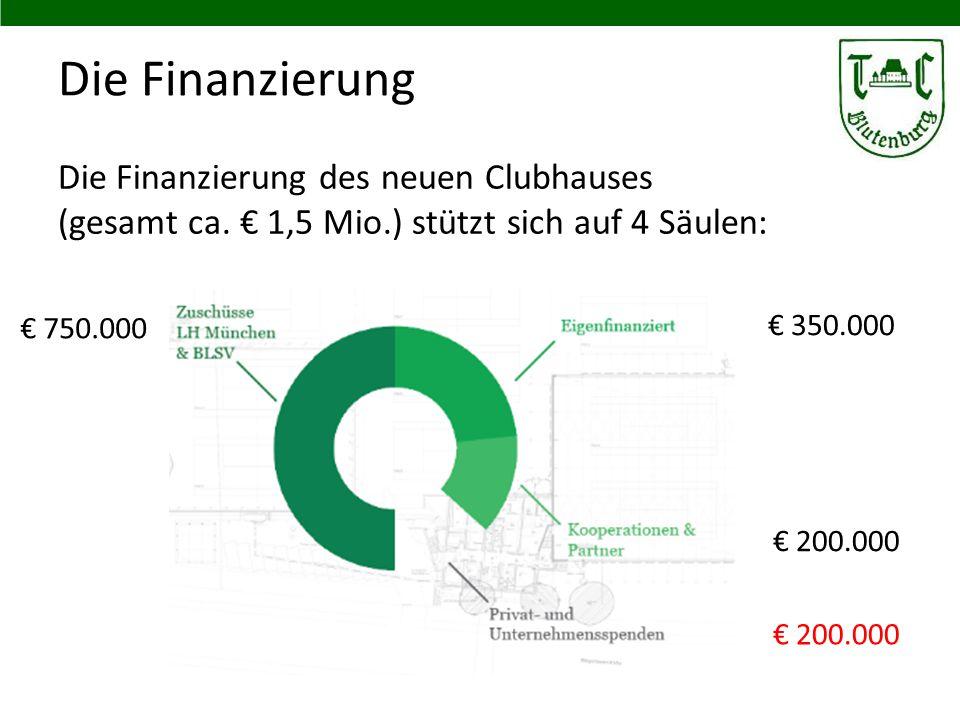 Die Finanzierung Die Finanzierung des neuen Clubhauses (gesamt ca. € 1,5 Mio.) stützt sich auf 4 Säulen: