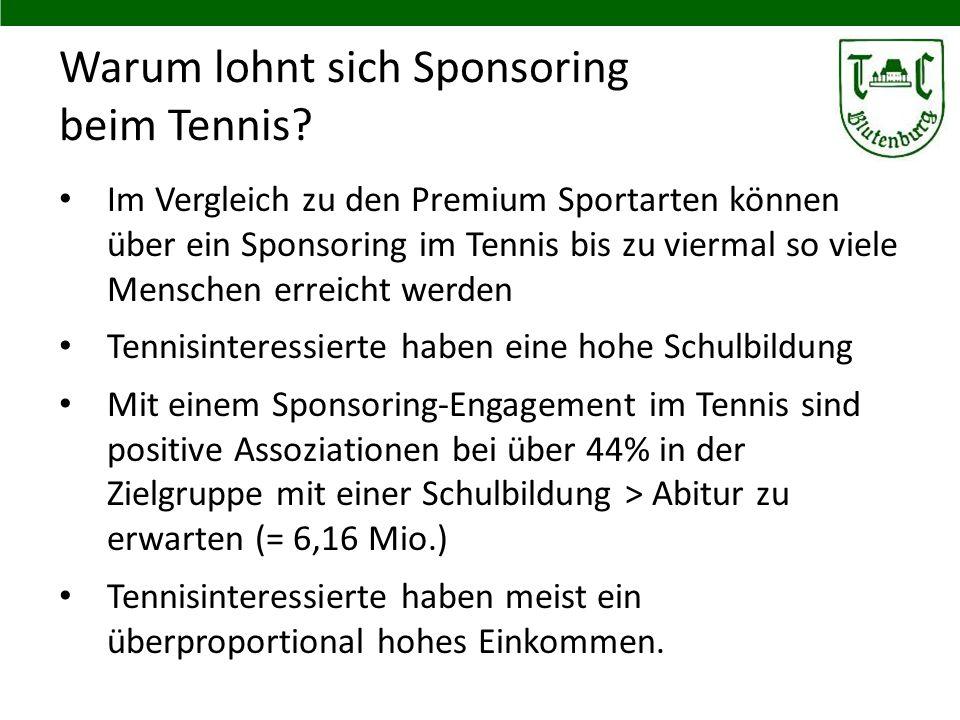 Warum lohnt sich Sponsoring beim Tennis