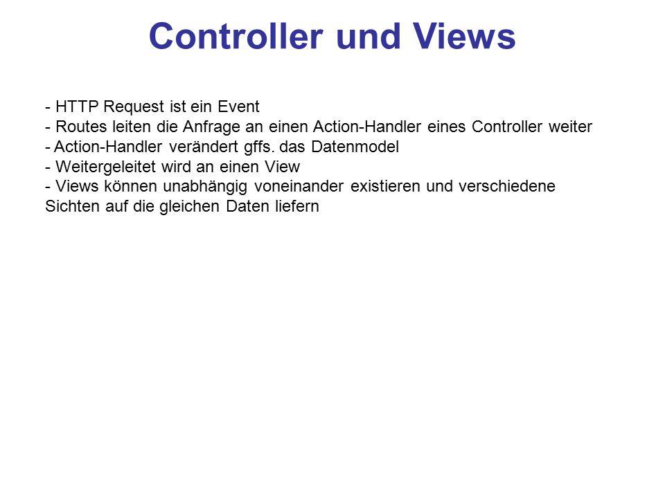 Controller und Views HTTP Request ist ein Event