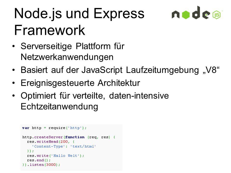 Node.js und Express Framework