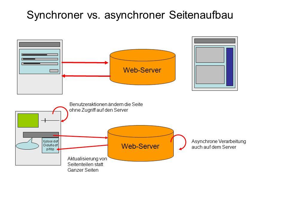 Synchroner vs. asynchroner Seitenaufbau